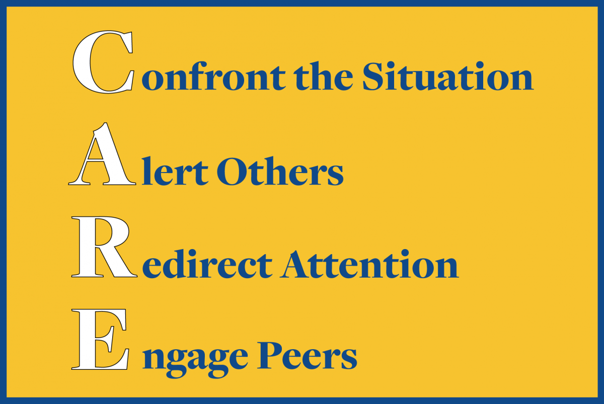 Confront the Situation, Alert Others, Redirect Attention, Engage Peers