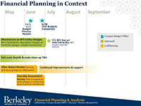 screenshot of financial planning in context slide
